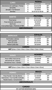 Dieta y rutina de definición (5 días) Gimnasioweb