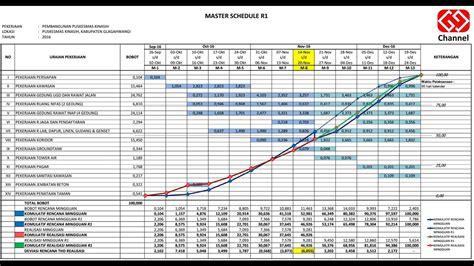 Cara Membuat Time Schedule Ulang (re-schedule) Kurva S Organizational Structure Hilton Sample Nestle Malaysia Javascript Nonfiction Dimensions Netflix Under Armour