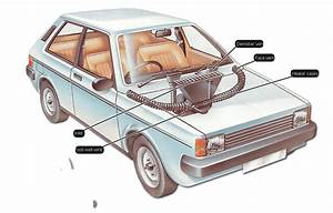 How Car Heating And Ventilation Systems Work