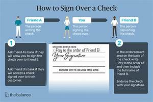 How To Sign A Check Over To Somebody Else