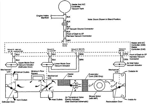 1999 Gmc Jimmy Wiring Harnes by Vacuum Lines Diagram On A 1999 Gmc Jimmy Gmc Wiring