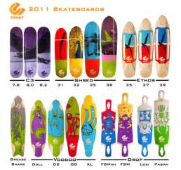 comet skateboards and thier new 2011 line are radical on a number of levels wheelbase magazine
