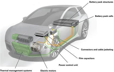 Automotive Electric Vehicles by Special Considerations For Repairing Hybrid And Electric