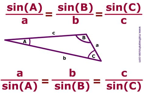 Geometry  Law Of Sines And Cosines  Mathematics Stack Exchange