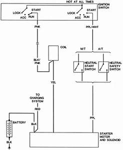 How To Wire A Starter Switch Diagram
