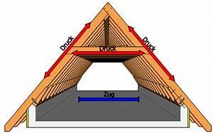 Dachstuhl Statik Berechnen : kehlbalkendach statik und kr fte structure pinterest dachstuhl fachwerk und zimmerei ~ Themetempest.com Abrechnung