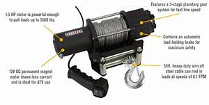 Ironton 12 Volt Dc Powered Electric Atv Winch  U2014 5 000