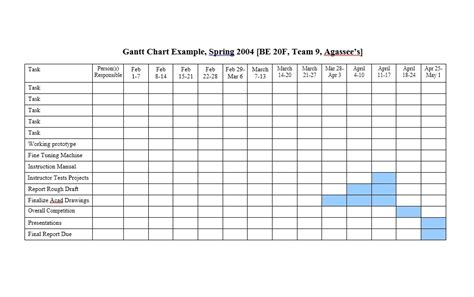 gantt chart template sheets 36 free gantt chart templates excel powerpoint word template lab