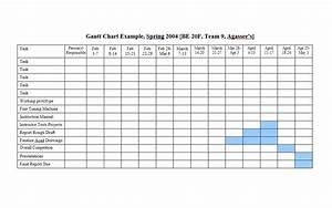 top result 60 beautiful work plan gantt chart template With work plan gantt chart template