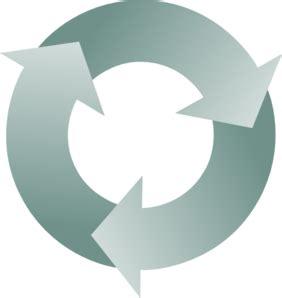 circular recycle arrows clip art  clkercom vector