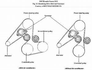 belt routing diagram six cylinder two wheel drive With hyundai sonata serpentine belt diagram on subaru undercarriage diagram