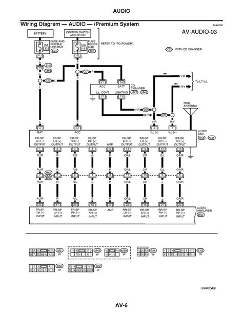 1993 nissan altima stereo wiring diagram wiring library