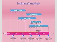 Free Training Timeline PowerPoint Template