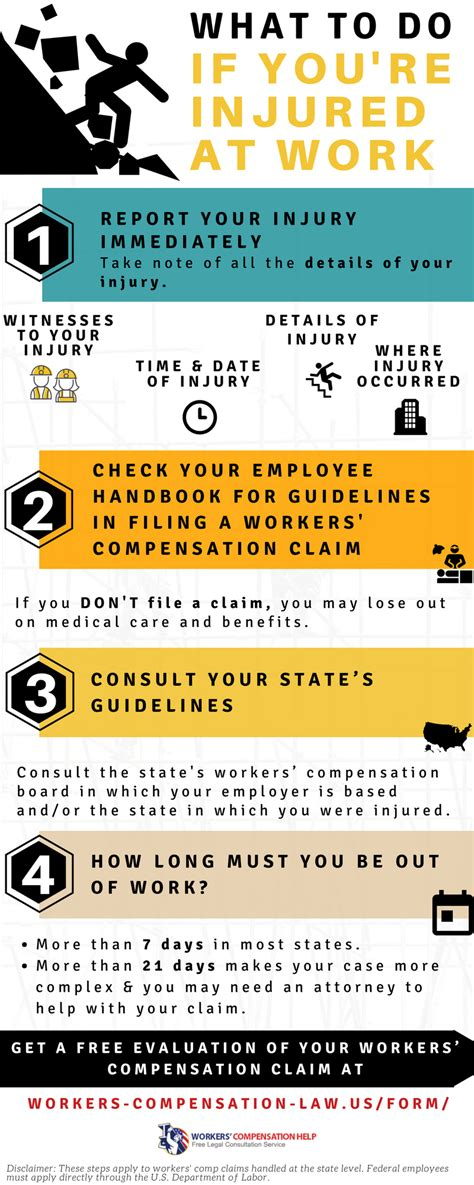 Regardless of how you are covered, these plans follow the same general framework. Workers' Compensation | Workers compensation insurance, Insurance law, Employee handbook
