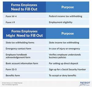 What forms do new employees need to fill out for New job documents required