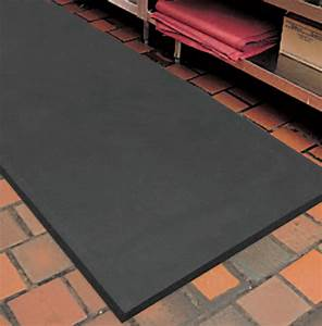 Diswashersafe foam kitchen mats are kitchen floor mats by for Kitchen floor mat