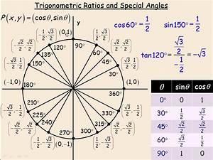 Trigonometric Ratios And Special Angles Avi
