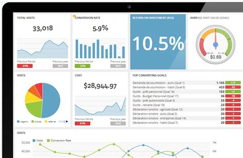 analytics excel dashboard template a better analytics client report template dashthis