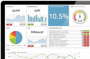 Google analytics excel dashboard template for Google analytics excel dashboard template