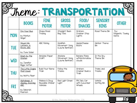 tot school transportation mrs plemons kindergarten 312 | Slide22