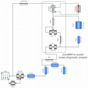 Modelica  Mechanics Multibody Examples Loops Engine1b