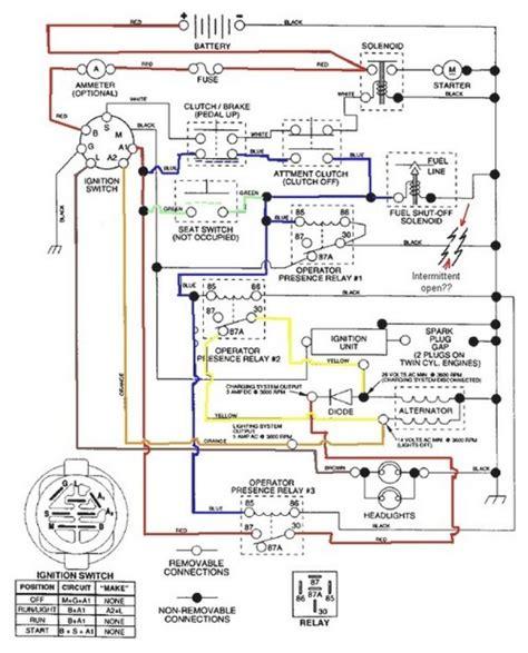 craftsman lawn mower wiring harness 35 wiring diagram