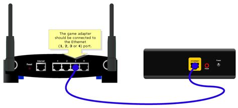 Linksys Official Support Connecting A Wga600n To A Wps Button On Router Best Electronic 2017