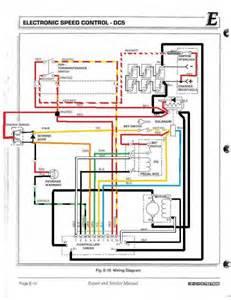 similiar ezgo gas wiring diagram keywords 92 ezgo wiring diagram electric 1991 ezgo wiring diagram