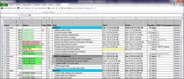 Project Management Schedule Template Excel Project Schedule Template Excel Free Schedule Template Free