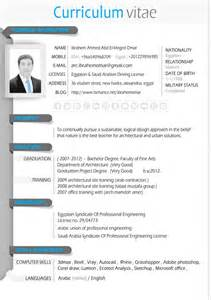 resume template for people with no experience architect cv