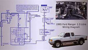 1995 Ford Ranger 2 3 Litre Wiring Diagram