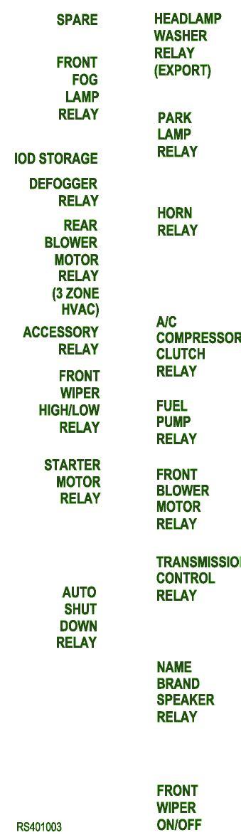Dodge Caravan Fuse Box Diagram Circuit Wiring Diagrams