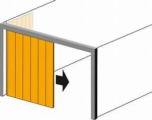 guide pratique porte de garage conseils informations With type de porte de garage