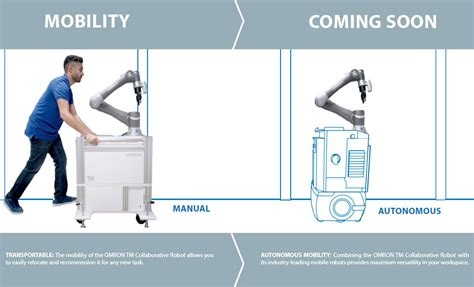 tm series collaborative robotsfeatures omron industrial