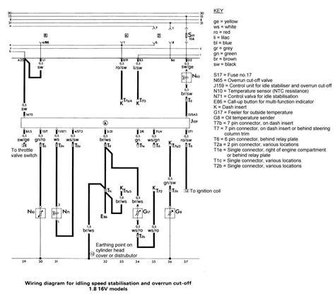 probleme functionare kr tehnic mk1 mk2 vwforum ro