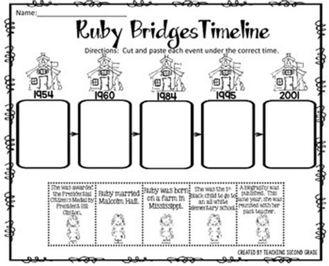 ruby bridges timeline cut and paste freebie i am pleased