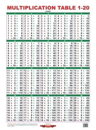 multiplication table chart    tables impression big