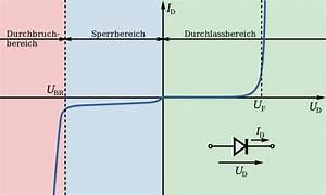 File Diode-iv-curve-de Svg