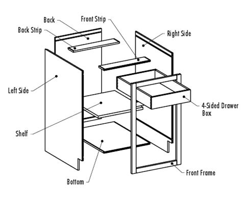 kitchen assembly instructions functionalities net