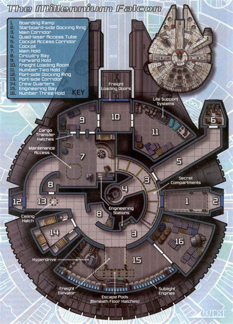 Han Freighter Diagram by Wanted A Millennium Falcon Here Are The Blueprints