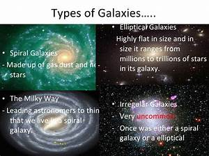 Four Different Types of Galaxies (page 2) - Pics about space