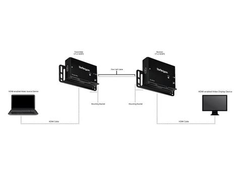 hdmi cat5 extender with power cable startech