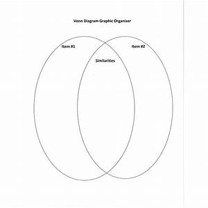 Five Paragraph Essay Graphic Organizers For Teachers To Use