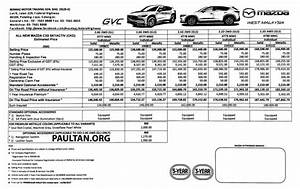 2017 mazda cx 5 malaysian official price list five ckd for 2017 mazda cx 5 redesign
