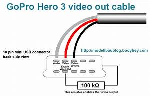 Can You Use Gopro Hero 3 As Fpv Cam
