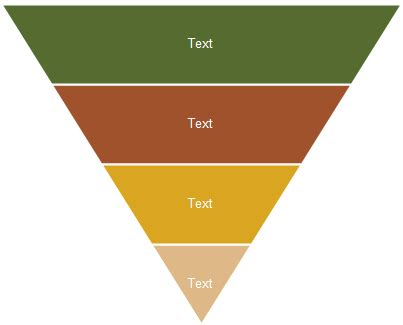pyramid chart examples list
