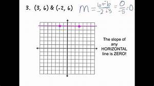 Calculate Slope From Ordered Pairs And Graph  Vertical  U0026 Horizontal Lines
