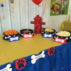 PAW Patrol Birthday Party Ideas