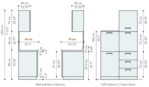 Permalink to Standard Kitchen Cabinet Sizes Chart South Africa