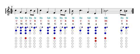 jurassic park theme recorder sheet  guitar chords